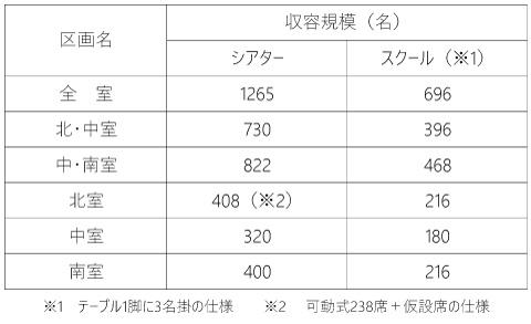 産業 コロナ 京都 名前 大学 広島と京都の大学生コロナ感染 旅行強行に「顔と名前を公開すべき」批判殺到